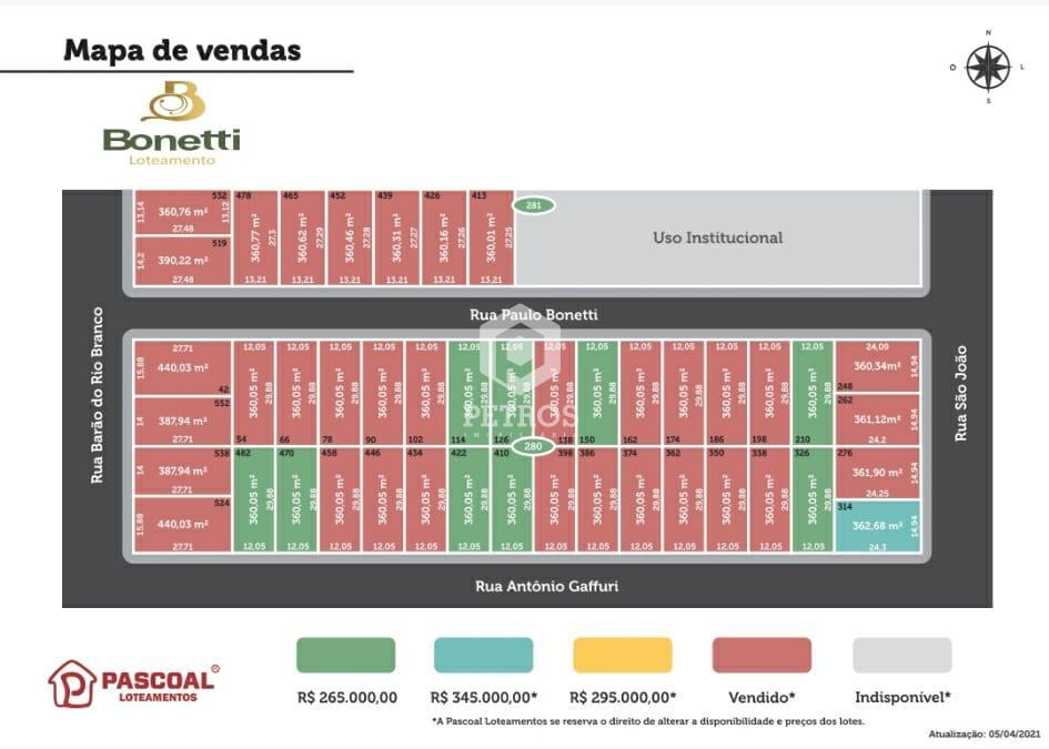 TERRENOS - LOTEAMENTO BONETTI - JARDIM GISELA